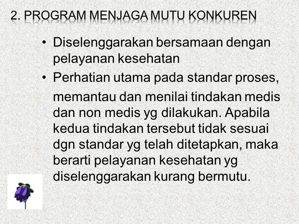6. Pengembangan Staf dan Program Pendidikan 6.1 Ada program orientasi yang direncanakan untuk anggota baru dan pimpinan 6.2 Dst 7.Evaluasi dan Pengend