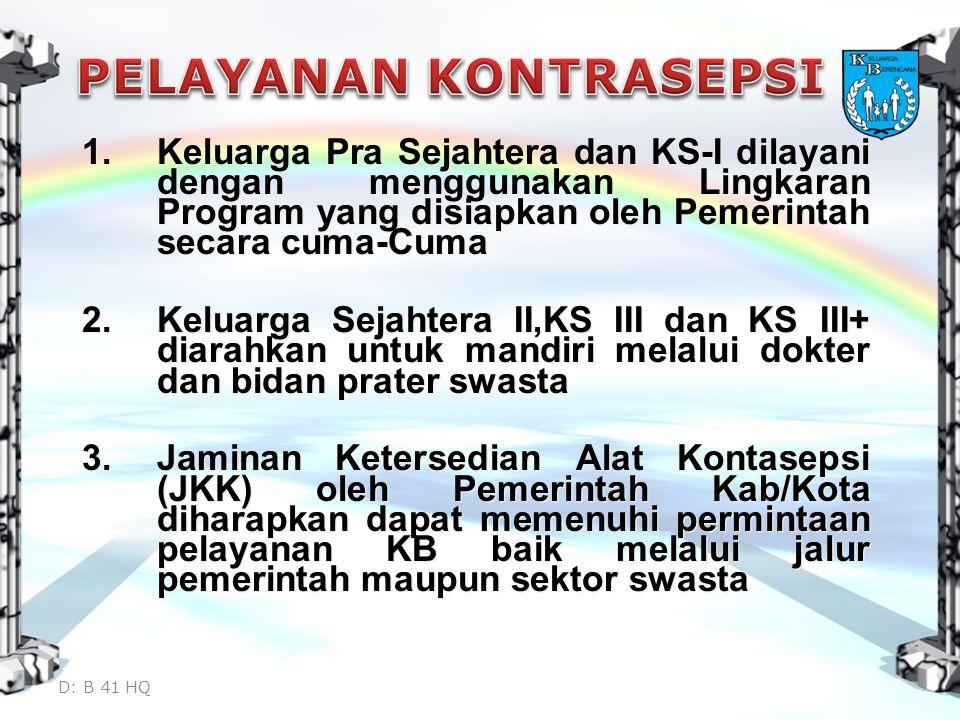1.Keluarga Pra Sejahtera dan KS-I dilayani dengan menggunakan Lingkaran Program yang disiapkan oleh Pemerintah secara cuma-Cuma 2.Keluarga Sejahtera I