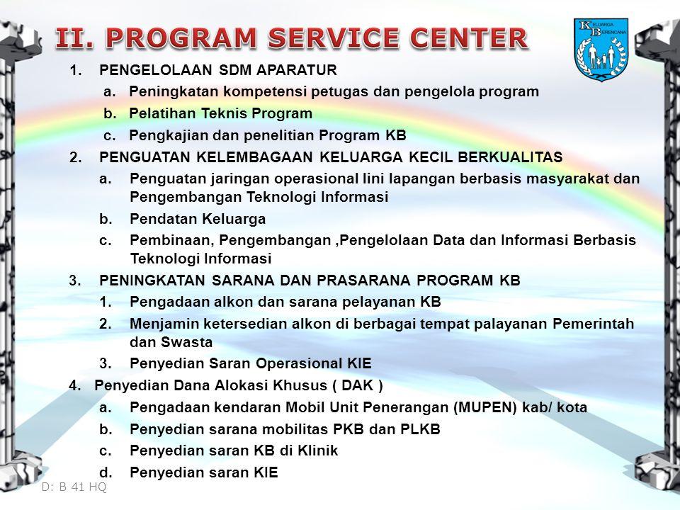 1. PENGELOLAAN SDM APARATUR a.Peningkatan kompetensi petugas dan pengelola program b.Pelatihan Teknis Program c.Pengkajian dan penelitian Program KB 2