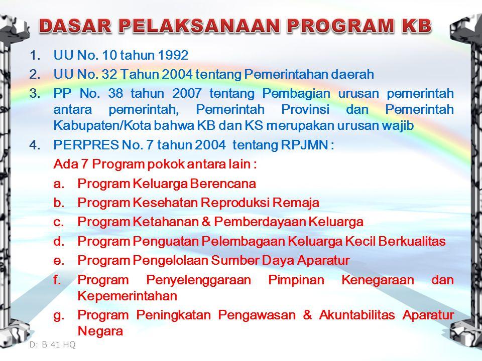 1.UU No. 10 tahun 1992 2.UU No. 32 Tahun 2004 tentang Pemerintahan daerah 3.PP No. 38 tahun 2007 tentang Pembagian urusan pemerintah antara pemerintah