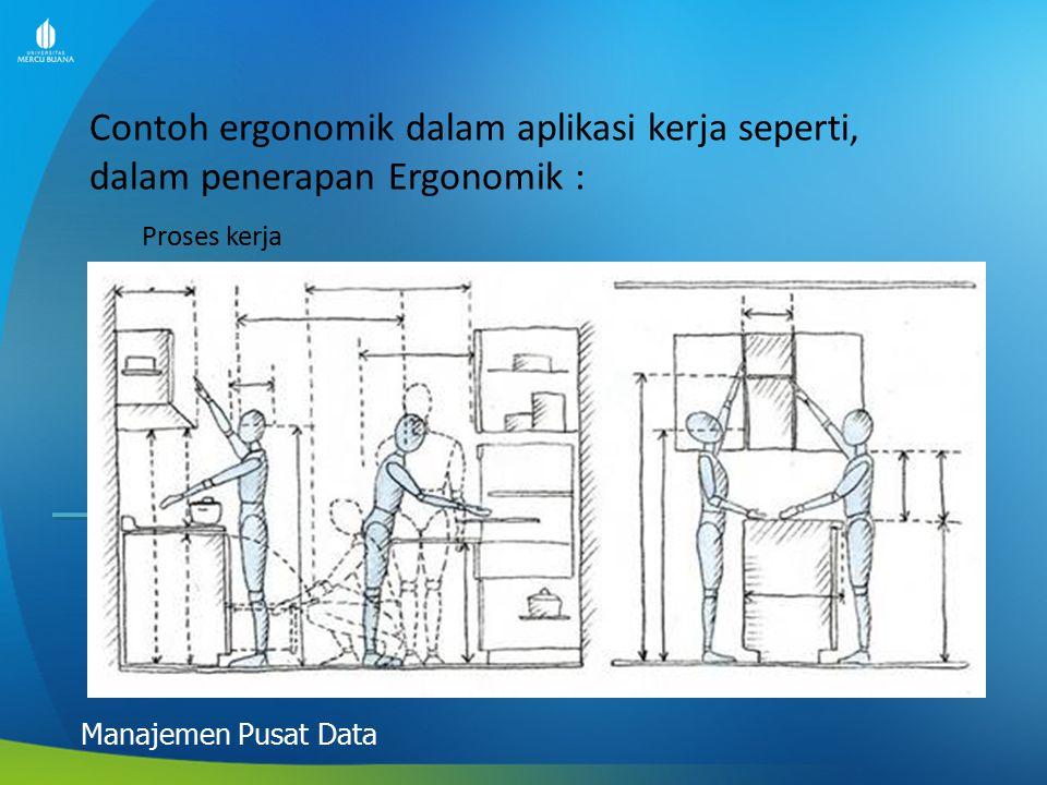 Contoh ergonomik dalam aplikasi kerja seperti, dalam penerapan Ergonomik : Manajemen Pusat Data Proses kerja
