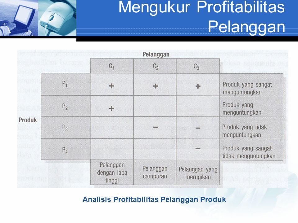 Mengukur Profitabilitas Pelanggan Analisis Profitabilitas Pelanggan Produk