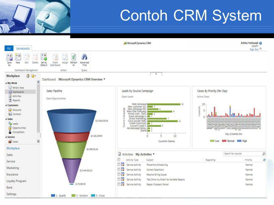 Contoh CRM System