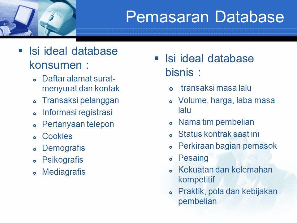 Pemasaran Database  Isi ideal database konsumen :  Daftar alamat surat- menyurat dan kontak  Transaksi pelanggan  Informasi registrasi  Pertanyaa