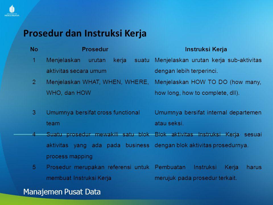Prosedur dan Instruksi Kerja Manajemen Pusat Data NoProsedur Instruksi Kerja 1 Menjelaskan urutan kerja suatu aktivitas secara umum Menjelaskan urutan