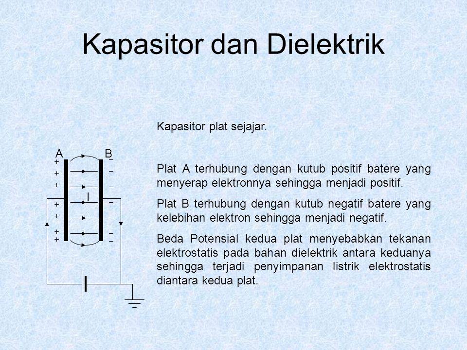 Kapasitor dan Dielektrik Kapasitor plat sejajar. Plat A terhubung dengan kutub positif batere yang menyerap elektronnya sehingga menjadi positif. Plat