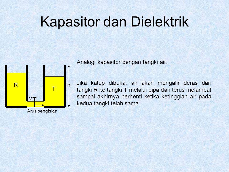 Kapasitor dan Dielektrik Kapasitansi.