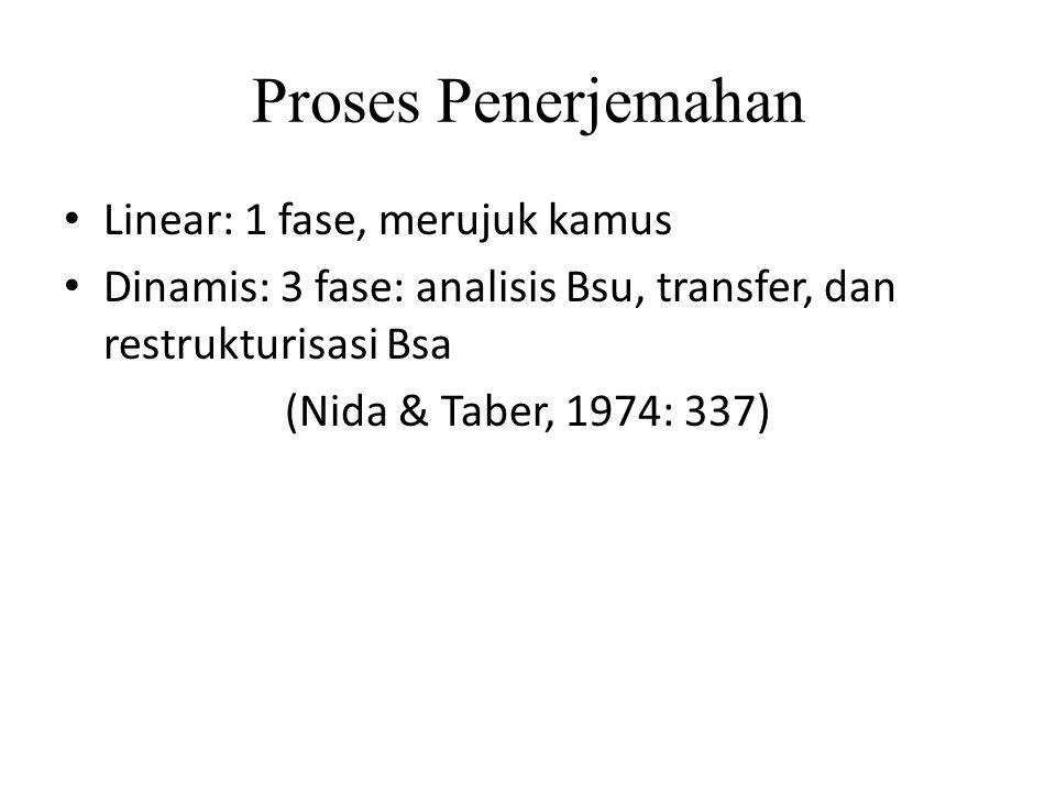 Proses Penerjemahan Linear: 1 fase, merujuk kamus Dinamis: 3 fase: analisis Bsu, transfer, dan restrukturisasi Bsa (Nida & Taber, 1974: 337)