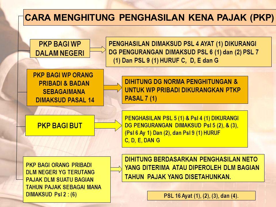 CARA MENGHITUNG PENGHASILAN KENA PAJAK (PKP) PKP BAGI WP DALAM NEGERI PENGHASILAN DIMAKSUD PSL 4 AYAT (1) DIKURANGI DG PENGURANGAN DIMAKSUD PSL 6 (1)