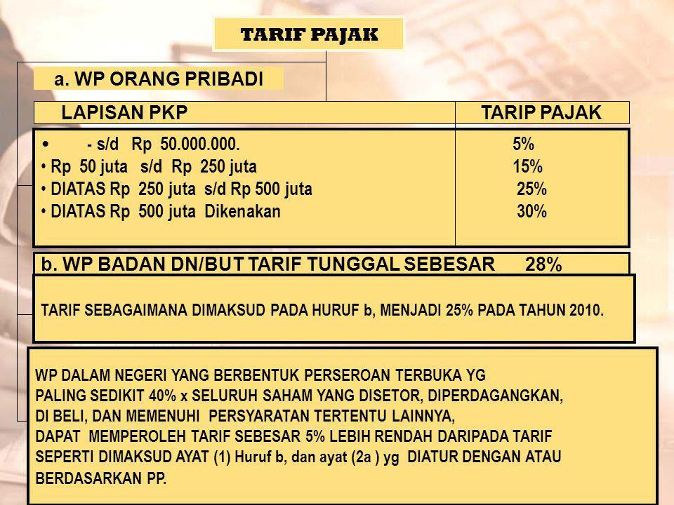 TARIF PAJAK a. WP ORANG PRIBADI LAPISAN PKP TARIP PAJAK - s/d Rp 50.000.000. 5% Rp 50 juta s/d Rp 250 juta 15% DIATAS Rp 250 juta s/d Rp 500 juta 25%
