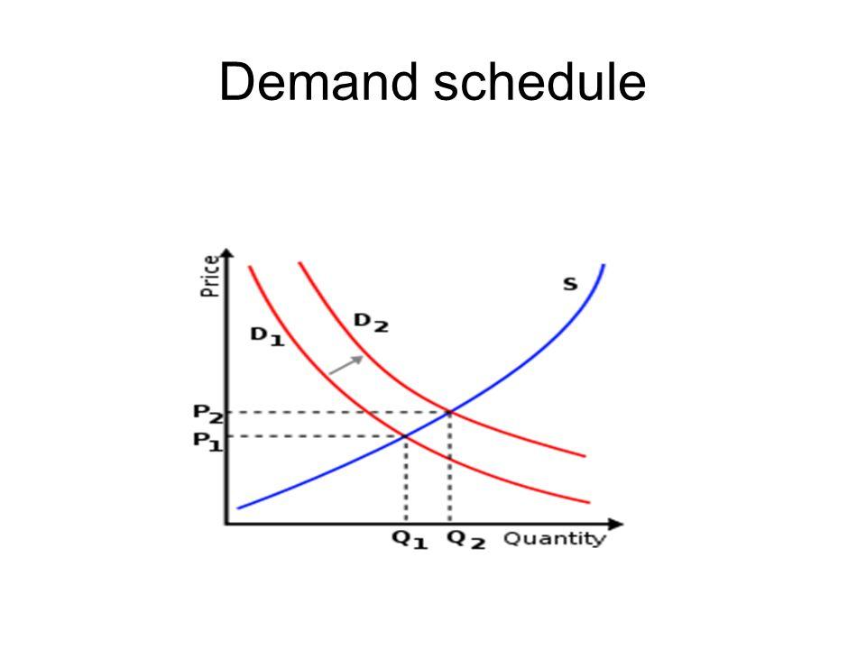 Demand schedule