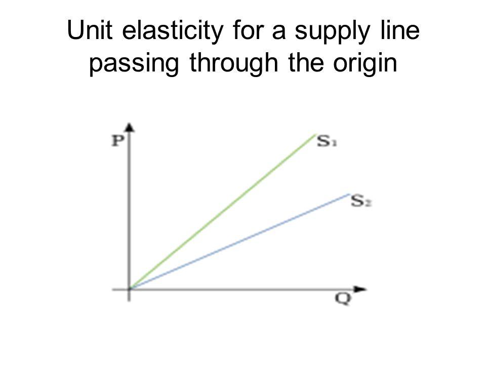 Unit elasticity for a supply line passing through the origin