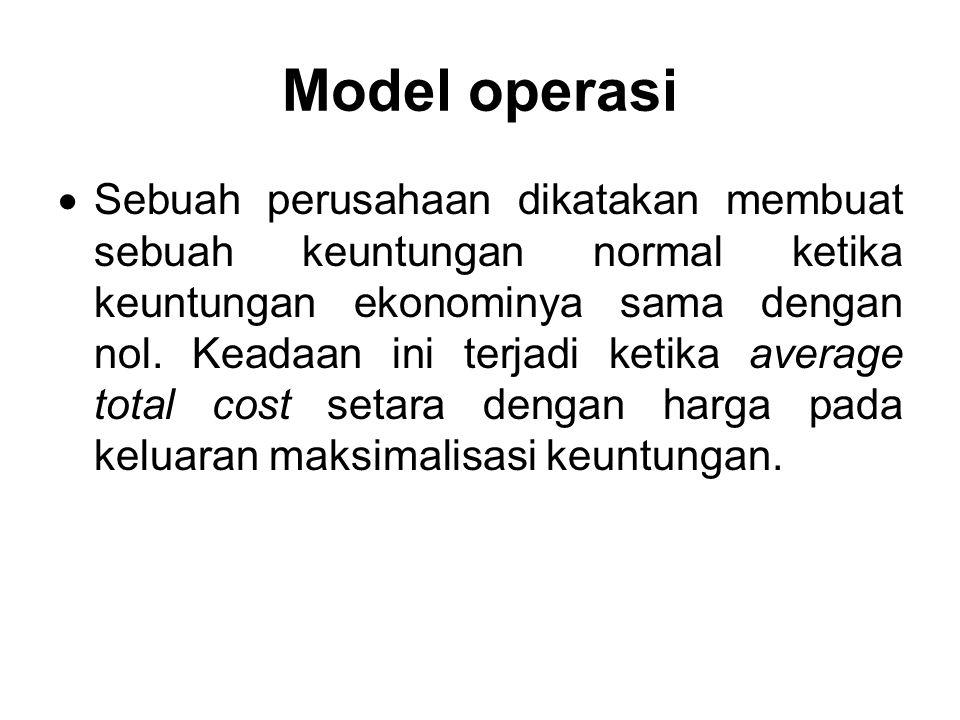 Model operasi  Jika harga adalah di antara average total cost dan average variable cost pada keluaran maksimalisasi keuntungan, maka perusahaan tersebut dalam kondisi kerugian minimal.