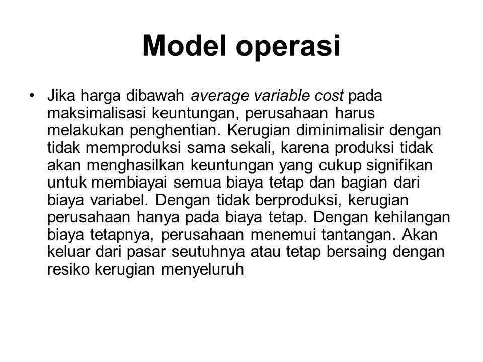 Model operasi Jika harga dibawah average variable cost pada maksimalisasi keuntungan, perusahaan harus melakukan penghentian. Kerugian diminimalisir d