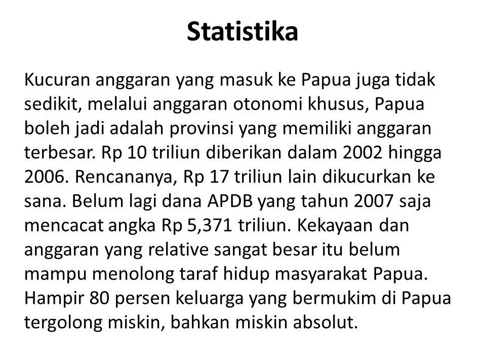 Statistika Kucuran anggaran yang masuk ke Papua juga tidak sedikit, melalui anggaran otonomi khusus, Papua boleh jadi adalah provinsi yang memiliki an