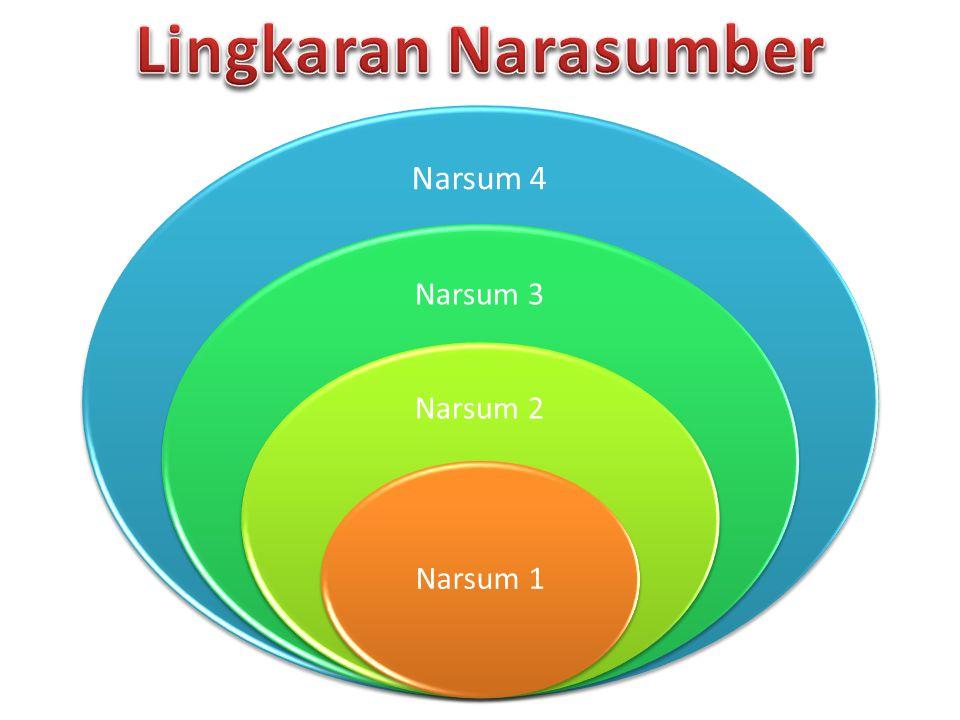 Narsum 4 Narsum 3 Narsum 2 Narsum 1