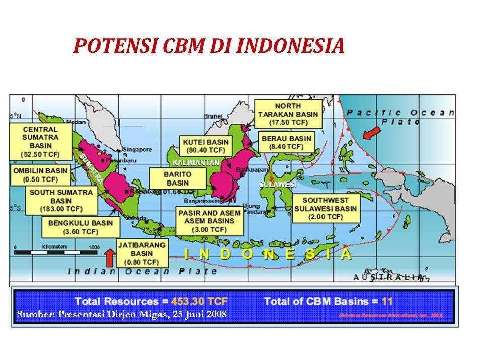 POTENSI CBM DI INDONESIA Sumber: Presentasi Dirjen Migas, 25 Juni 2008