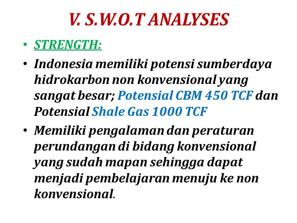 V. S.W.O.T ANALYSES STRENGTH: Indonesia memiliki potensi sumberdaya hidrokarbon non konvensional yang sangat besar; Potensial CBM 450 TCF dan Potensia