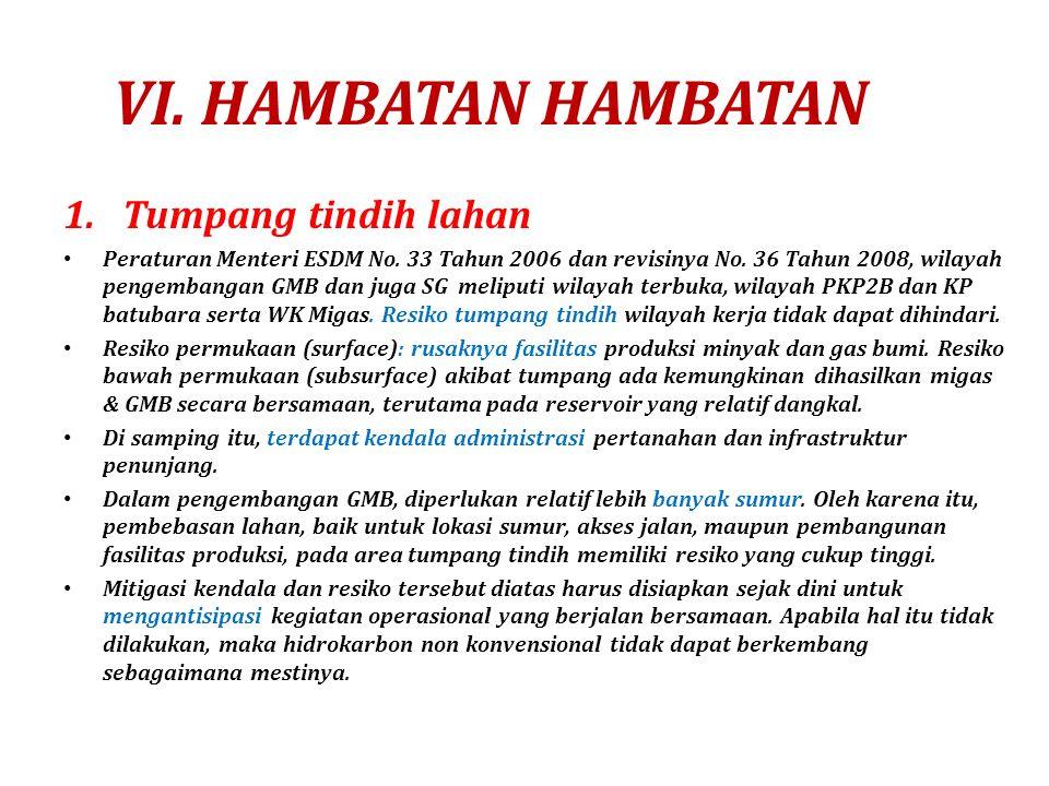 VI. HAMBATAN HAMBATAN 1.Tumpang tindih lahan Peraturan Menteri ESDM No. 33 Tahun 2006 dan revisinya No. 36 Tahun 2008, wilayah pengembangan GMB dan ju