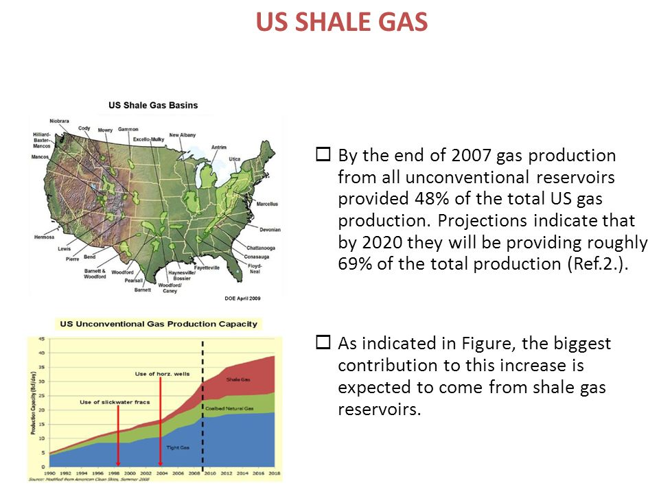 US SHALE GAS  By the end of 2007 gas production from all unconventional reservoirs provided 48% of the total US gas production.