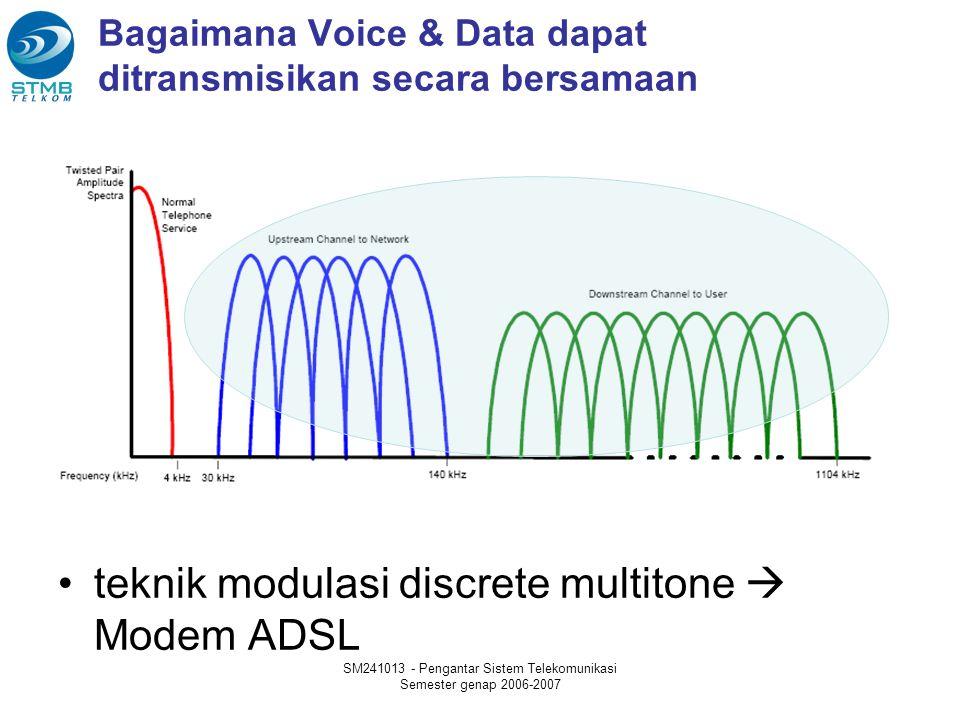 SM241013 - Pengantar Sistem Telekomunikasi Semester genap 2006-2007 Bagaimana Voice & Data dapat ditransmisikan secara bersamaan teknik modulasi discrete multitone  Modem ADSL