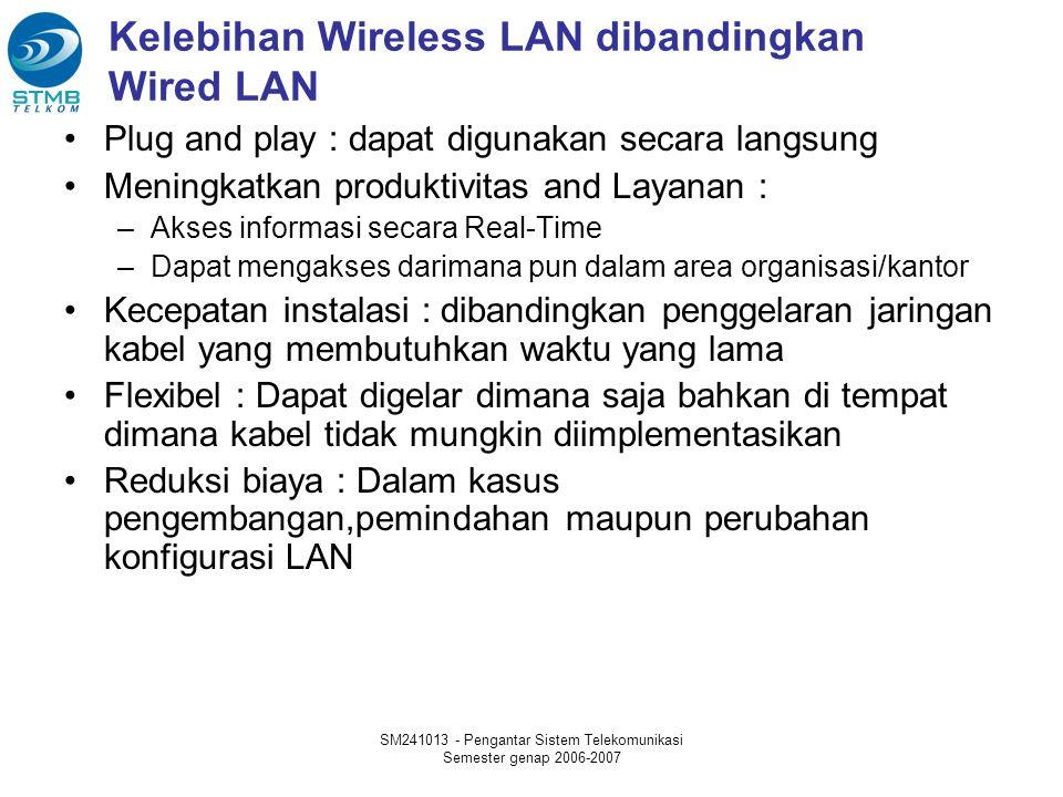SM241013 - Pengantar Sistem Telekomunikasi Semester genap 2006-2007 Kelebihan Wireless LAN dibandingkan Wired LAN Plug and play : dapat digunakan secara langsung Meningkatkan produktivitas and Layanan : –Akses informasi secara Real-Time –Dapat mengakses darimana pun dalam area organisasi/kantor Kecepatan instalasi : dibandingkan penggelaran jaringan kabel yang membutuhkan waktu yang lama Flexibel : Dapat digelar dimana saja bahkan di tempat dimana kabel tidak mungkin diimplementasikan Reduksi biaya : Dalam kasus pengembangan,pemindahan maupun perubahan konfigurasi LAN