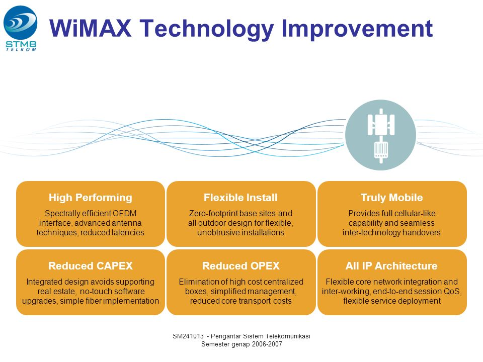 SM241013 - Pengantar Sistem Telekomunikasi Semester genap 2006-2007 WiMAX Technology Improvement High Performing Spectrally efficient OFDM interface, advanced antenna techniques, reduced latencies Flexible Install Zero-footprint base sites and all outdoor design for flexible, unobtrusive installations Truly Mobile Provides full cellular-like capability and seamless inter-technology handovers Reduced CAPEX Integrated design avoids supporting real estate, no-touch software upgrades, simple fiber implementation Reduced OPEX Elimination of high cost centralized boxes, simplified management, reduced core transport costs All IP Architecture Flexible core network integration and inter-working, end-to-end session QoS, flexible service deployment