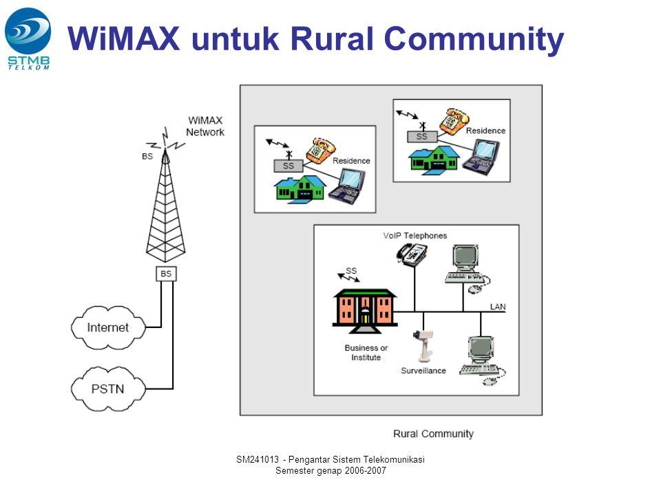 SM241013 - Pengantar Sistem Telekomunikasi Semester genap 2006-2007 WiMAX untuk Rural Community