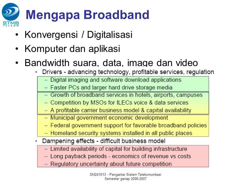 SM241013 - Pengantar Sistem Telekomunikasi Semester genap 2006-2007 Mengapa Broadband Konvergensi / Digitalisasi Komputer dan aplikasi Bandwidth suara, data, image dan video