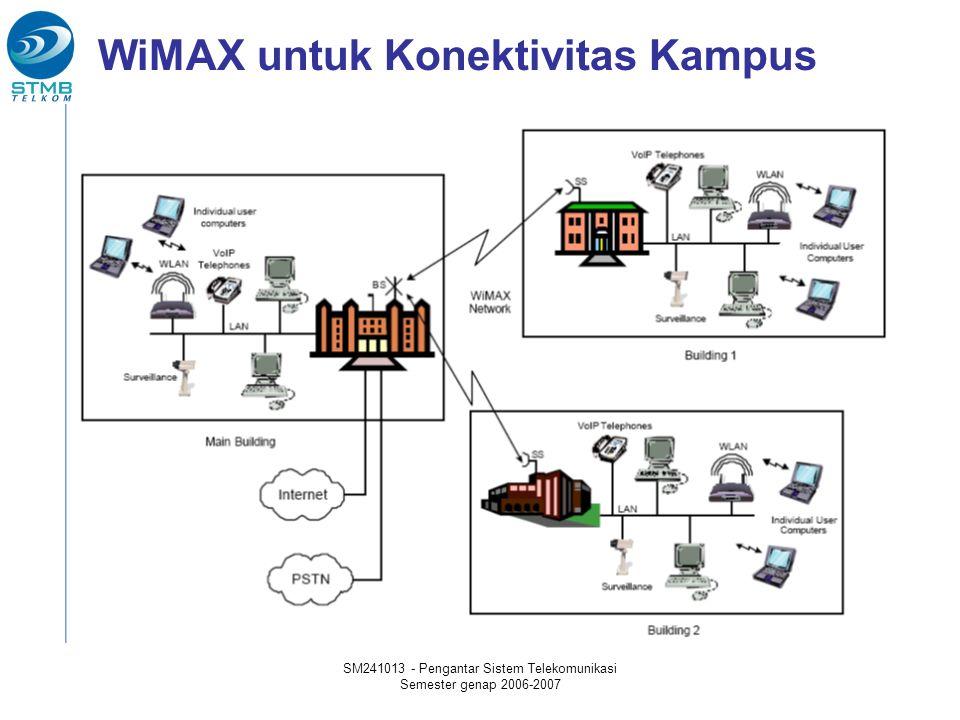 SM241013 - Pengantar Sistem Telekomunikasi Semester genap 2006-2007 WiMAX untuk Konektivitas Kampus