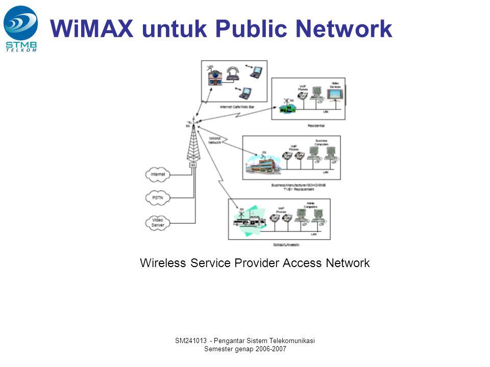 SM241013 - Pengantar Sistem Telekomunikasi Semester genap 2006-2007 WiMAX untuk Public Network Wireless Service Provider Access Network