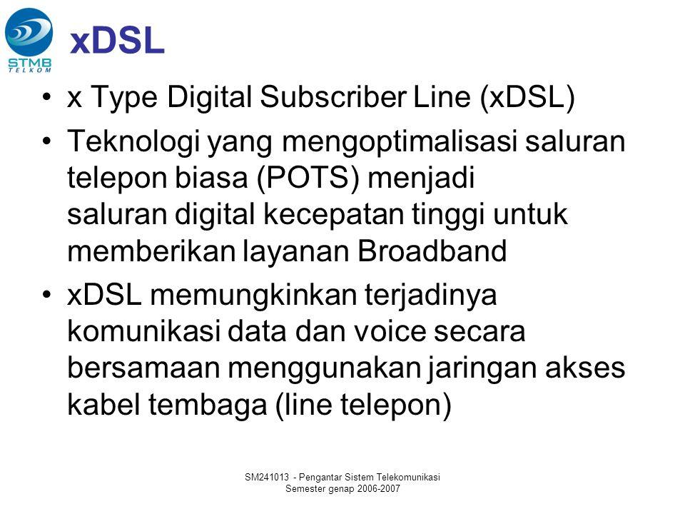 SM241013 - Pengantar Sistem Telekomunikasi Semester genap 2006-2007 xDSLKepanjanganRateModeAplikasi HDSLHigh-Speed Digital Subscriber Line (2 pair) 1,544 MbpsSymmetricPair Gain (12 kanal), Internet, Pengganti T1 / E1 SHDSLSingle Line HDSL1,544 MbpsSymmetricIdem HDSL, tapi pair gain 24 kanal ADSL (G-Lite) Asymmetric DSLs/d 1,5 Mbps s/d 512 Kbps Downstream Upstream Internet, Video Phone ADSL (G.DMT) Asymmetric DSLs/d 10 Mbps s/d 1 Mbps Downstream Upstream Internet, Video Conference, Remote LAN SDSLSymmetrical DSLs/d 2 MbpsSymmetricInternet, Video Conference, LAN, VPN, Video Streaming VDSLVery High Speed DSL s/d 8 MbpsSymmetric