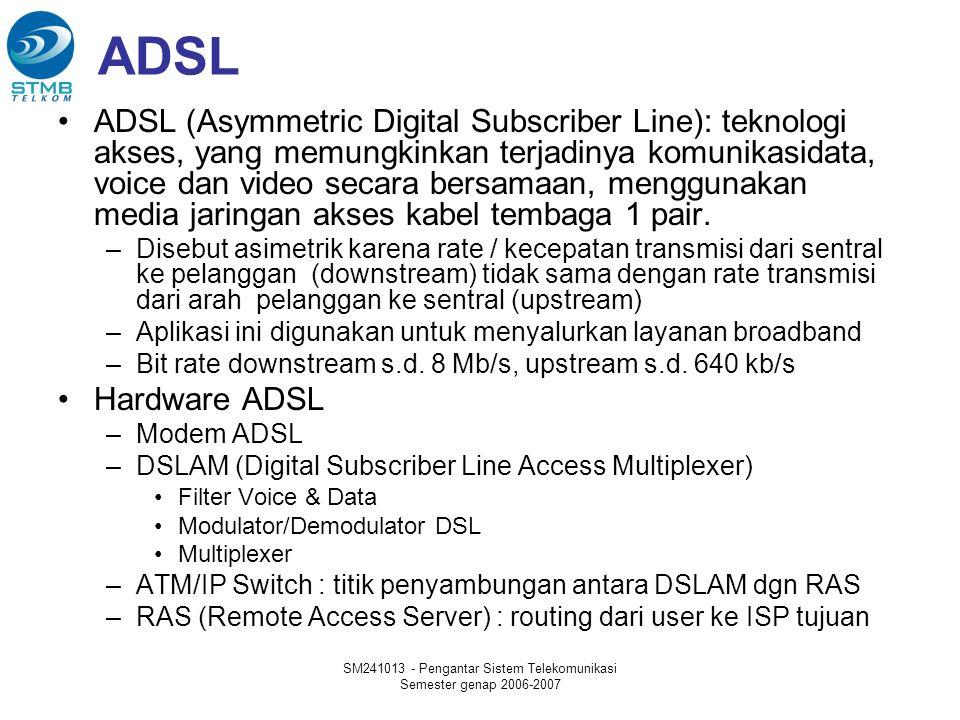 SM241013 - Pengantar Sistem Telekomunikasi Semester genap 2006-2007 Konfigurasi Jaringan ADSL