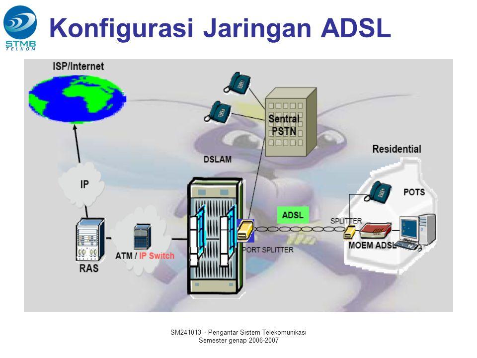 SM241013 - Pengantar Sistem Telekomunikasi Semester genap 2006-2007 Standar WLAN