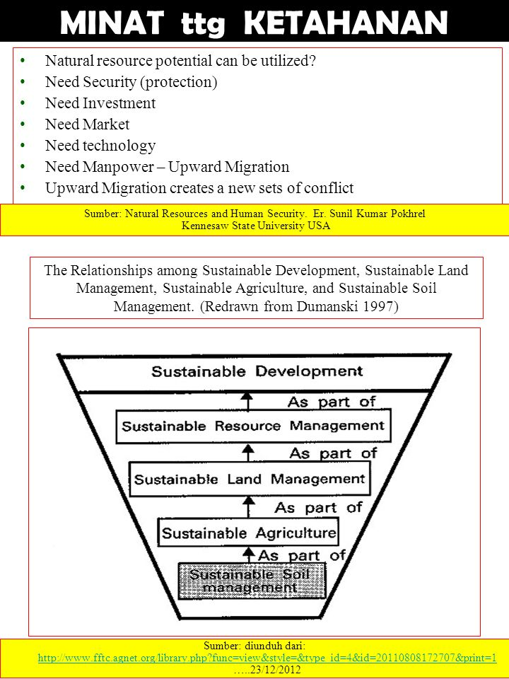MINAT ttg KETAHANAN Natural resource potential can be utilized? Need Security (protection) Need Investment Need Market Need technology Need Manpower –