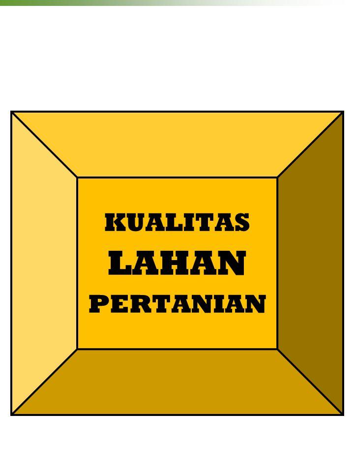 KUALITAS LAHAN PERTANIAN