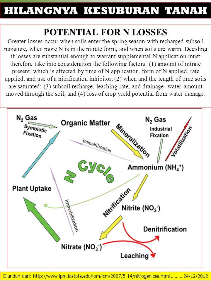 Diunduh dari: http://www.ipm.iastate.edu/ipm/icm/2007/5-14/nitrogenloss.html ……… 24/12/2012 HILANGNYA KESUBURAN TANAH POTENTIAL FOR N LOSSES Greater l