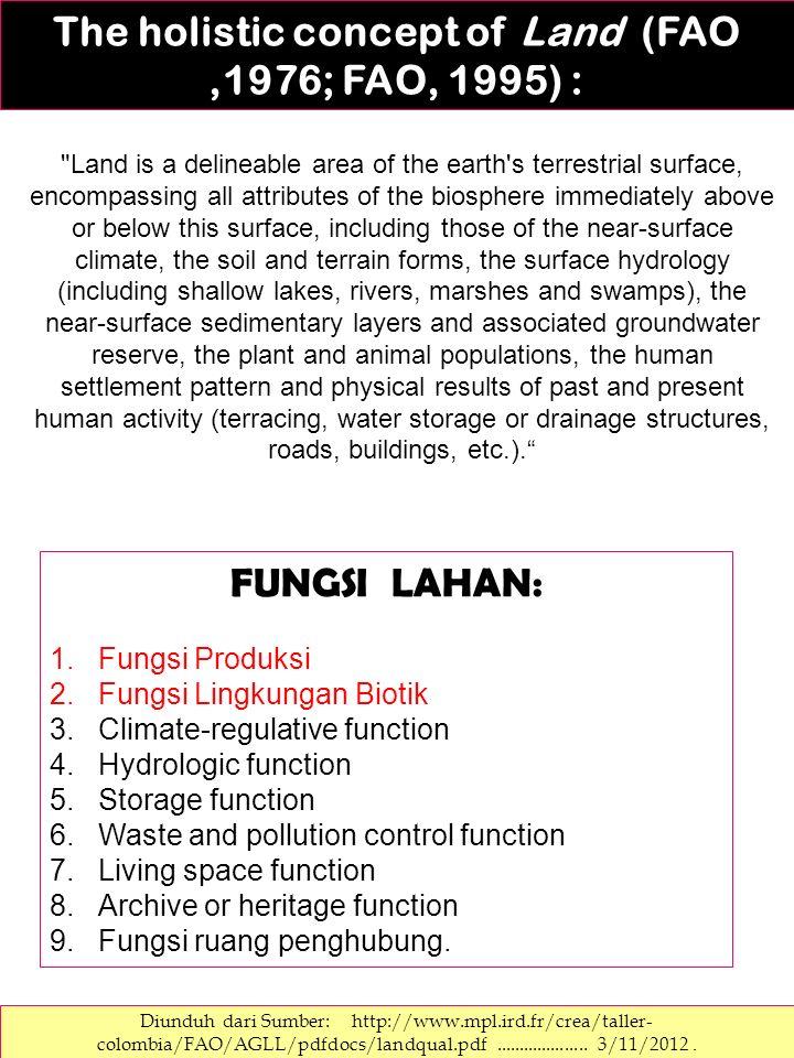 The holistic concept of Land (FAO,1976; FAO, 1995) : Diunduh dari Sumber: http://www.mpl.ird.fr/crea/taller- colombia/FAO/AGLL/pdfdocs/landqual.pdf...