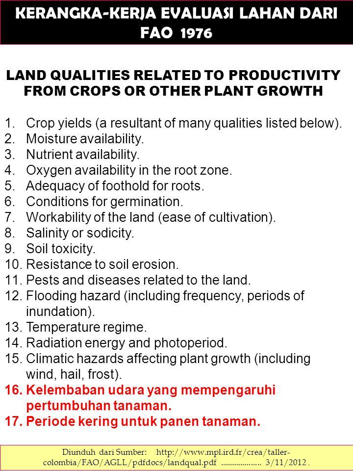 KERANGKA-KERJA EVALUASI LAHAN DARI FAO 1976 Diunduh dari Sumber: http://www.mpl.ird.fr/crea/taller- colombia/FAO/AGLL/pdfdocs/landqual.pdf............