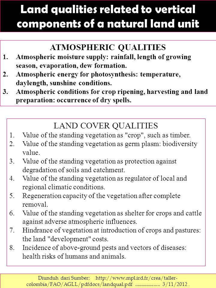 ATMOSPHERIC QUALITIES 1.Atmospheric moisture supply: rainfall, length of growing season, evaporation, dew formation. 2.Atmospheric energy for photosyn
