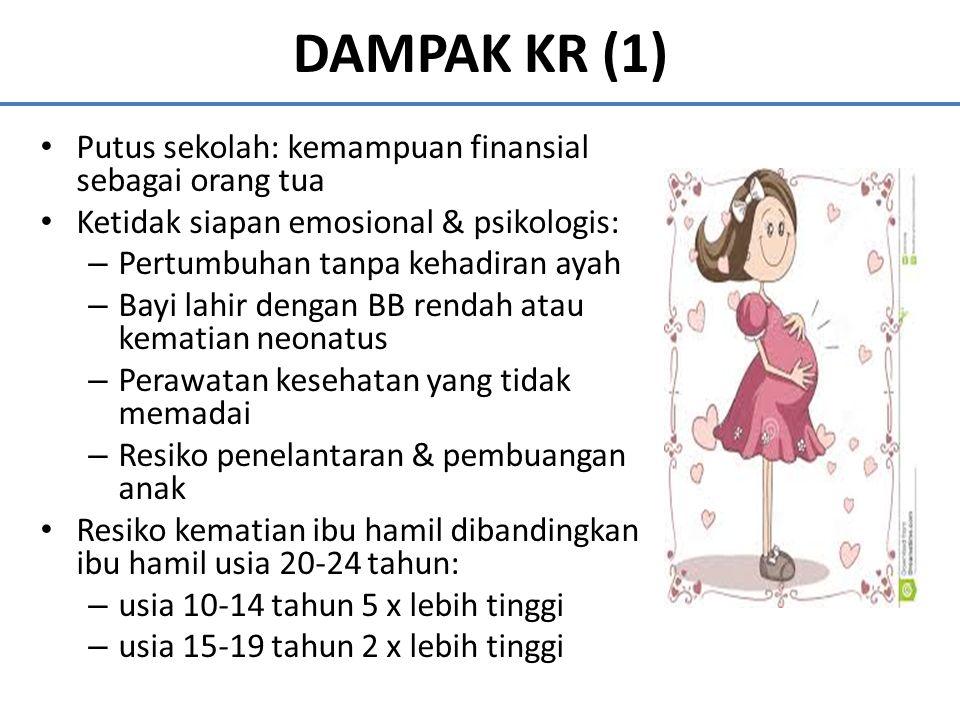 DAMPAK KR (1) Putus sekolah: kemampuan finansial sebagai orang tua Ketidak siapan emosional & psikologis: – Pertumbuhan tanpa kehadiran ayah – Bayi la
