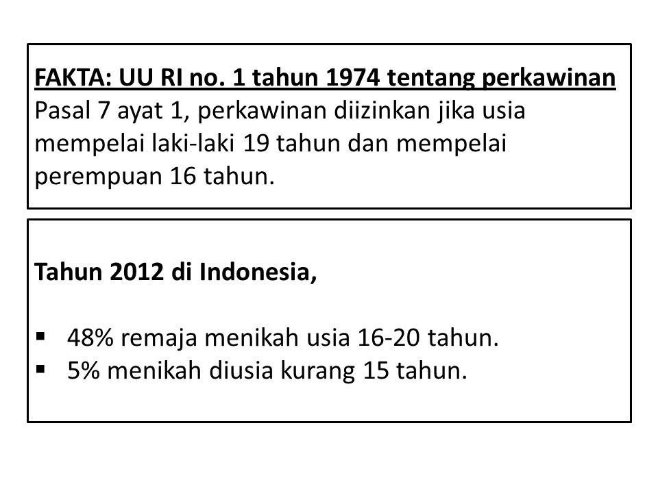 FAKTA: UU RI no. 1 tahun 1974 tentang perkawinan Pasal 7 ayat 1, perkawinan diizinkan jika usia mempelai laki-laki 19 tahun dan mempelai perempuan 16