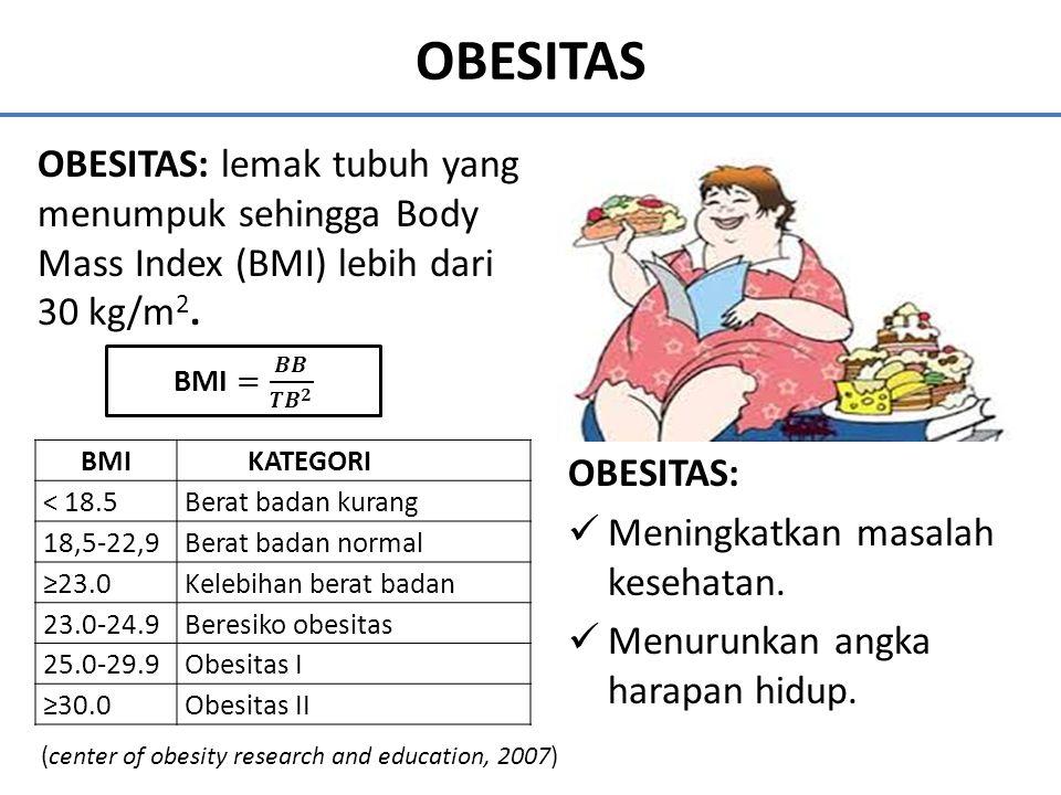 OBESITAS OBESITAS: lemak tubuh yang menumpuk sehingga Body Mass Index (BMI) lebih dari 30 kg/m 2. OBESITAS: Meningkatkan masalah kesehatan. Menurunkan