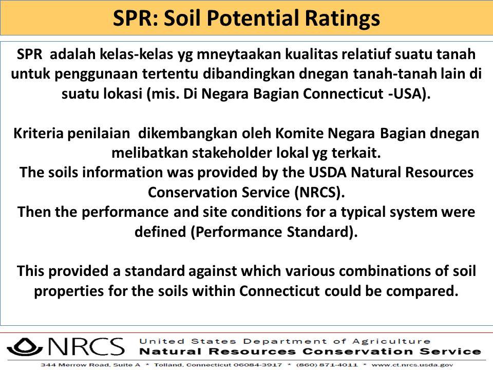 SPR adalah kelas-kelas yg mneytaakan kualitas relatiuf suatu tanah untuk penggunaan tertentu dibandingkan dnegan tanah-tanah lain di suatu lokasi (mis