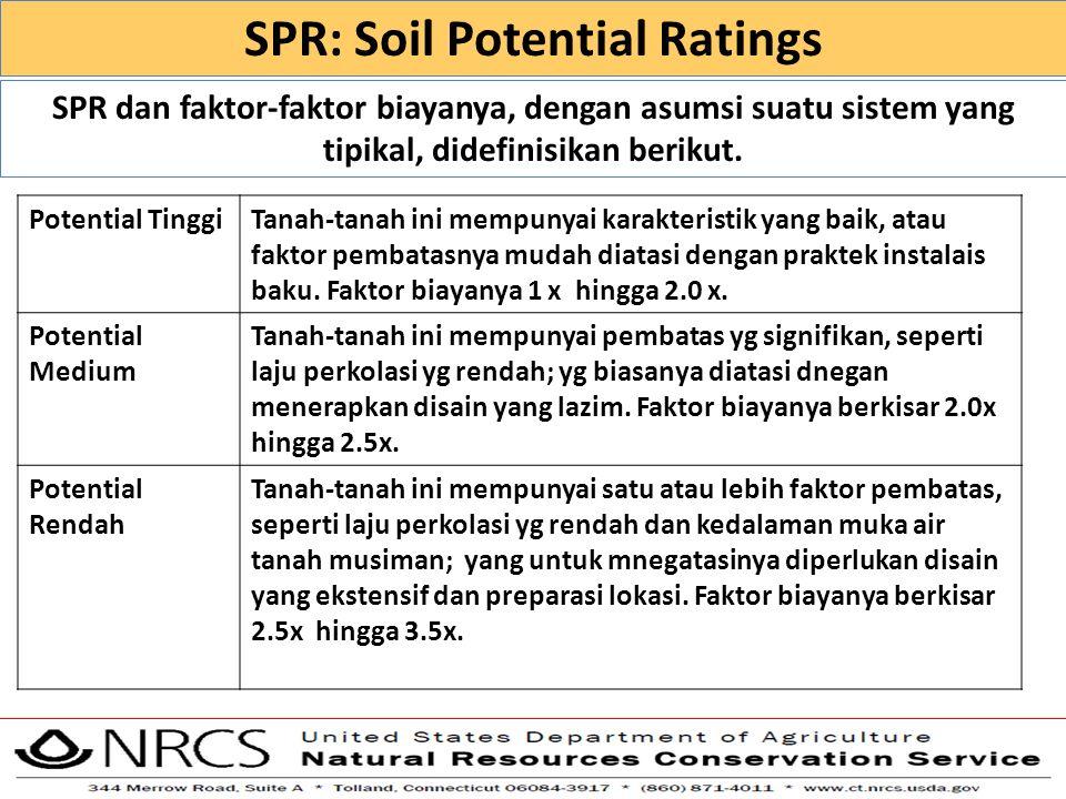 SPR dan faktor-faktor biayanya, dengan asumsi suatu sistem yang tipikal, didefinisikan berikut. SPR: Soil Potential Ratings Potential TinggiTanah-tana