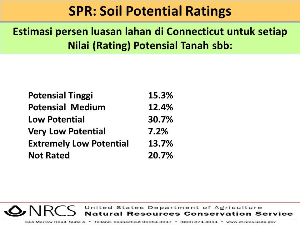 Estimasi persen luasan lahan di Connecticut untuk setiap Nilai (Rating) Potensial Tanah sbb: SPR: Soil Potential Ratings Potensial Tinggi 15.3% Potens