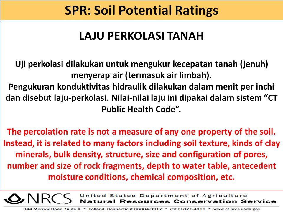 LAJU PERKOLASI TANAH Uji perkolasi dilakukan untuk mengukur kecepatan tanah (jenuh) menyerap air (termasuk air limbah). Pengukuran konduktivitas hidra