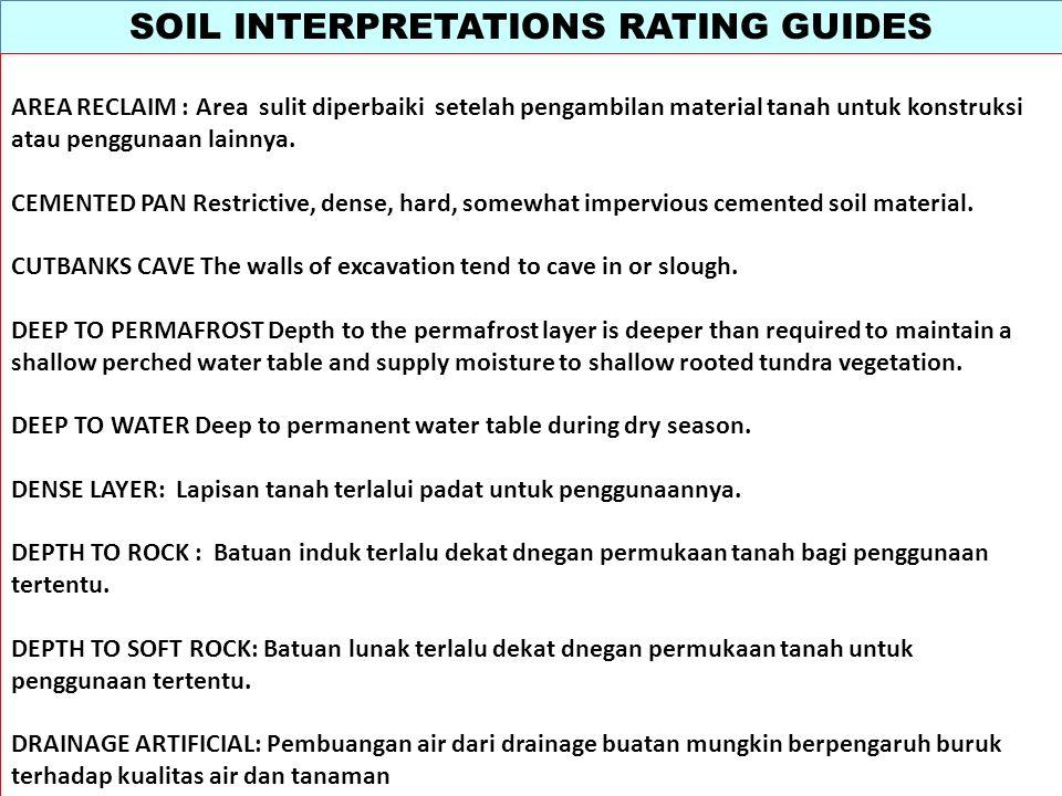 SOIL INTERPRETATIONS RATING GUIDES AREA RECLAIM : Area sulit diperbaiki setelah pengambilan material tanah untuk konstruksi atau penggunaan lainnya. C
