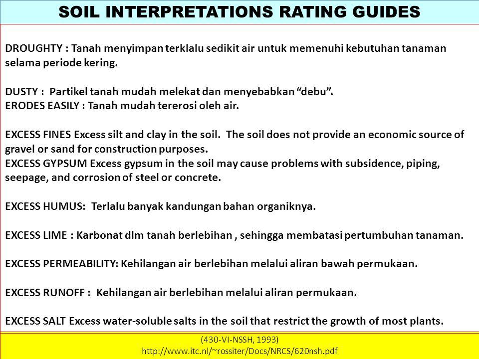 SOIL INTERPRETATIONS RATING GUIDES (430-VI-NSSH, 1993) http://www.itc.nl/~rossiter/Docs/NRCS/620nsh.pdf DROUGHTY : Tanah menyimpan terklalu sedikit ai