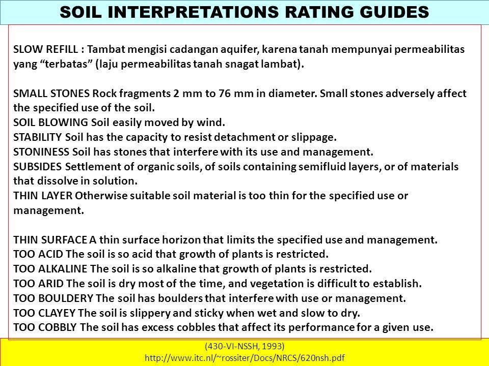 SOIL INTERPRETATIONS RATING GUIDES (430-VI-NSSH, 1993) http://www.itc.nl/~rossiter/Docs/NRCS/620nsh.pdf SLOW REFILL : Tambat mengisi cadangan aquifer,